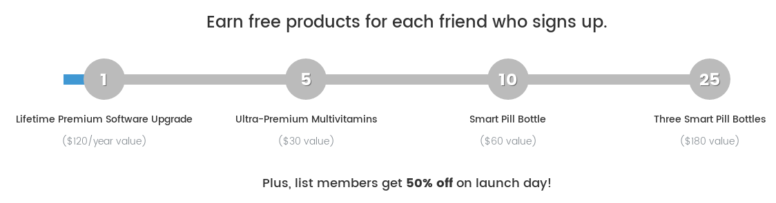 FREE Pillsy Products
